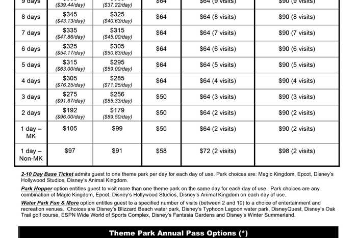 Magic Your Way Ticket Pricing February 2015